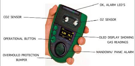 Aspida CO2 & O2 Portable Alarm - Planer plc
